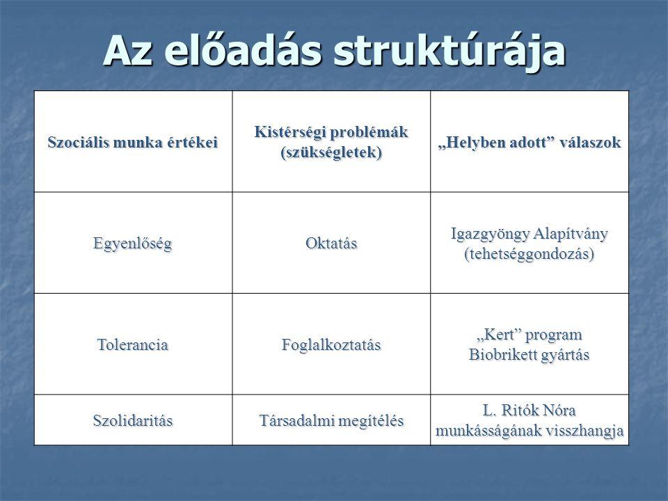 """Az előadás struktúrája Szociális munka értékei Kistérségi problémák (szükségletek) """"Helyben adott"""" válaszok EgyenlőségOktatás Igazgyöngy Alapítvány (t"""