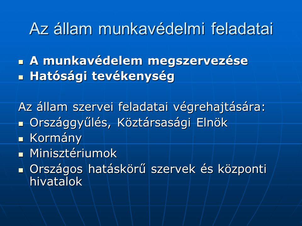 Az állam munkavédelmi feladatai  A munkavédelem megszervezése  Hatósági tevékenység Az állam szervei feladatai végrehajtására:  Országgyűlés, Köztársasági Elnök  Kormány  Minisztériumok  Országos hatáskörű szervek és központi hivatalok