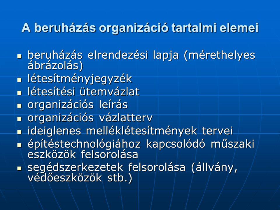 A beruházás organizáció tartalmi elemei  beruházás elrendezési lapja (mérethelyes ábrázolás)  létesítményjegyzék  létesítési ütemvázlat  organizációs leírás  organizációs vázlatterv  ideiglenes melléklétesítmények tervei  építéstechnológiához kapcsolódó műszaki eszközök felsorolása  segédszerkezetek felsorolása (állvány, védőeszközök stb.)