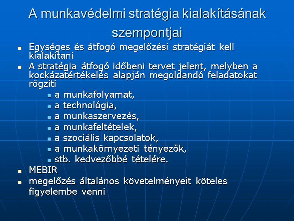 A munkavédelmi stratégia kialakításának szempontjai  Egységes és átfogó megelőzési stratégiát kell kialakítani  A stratégia átfogó időbeni tervet jelent, melyben a kockázatértékelés alapján megoldandó feladatokat rögzíti  a munkafolyamat,  a technológia,  a munkaszervezés,  a munkafeltételek,  a szociális kapcsolatok,  a munkakörnyezeti tényezők,  stb.