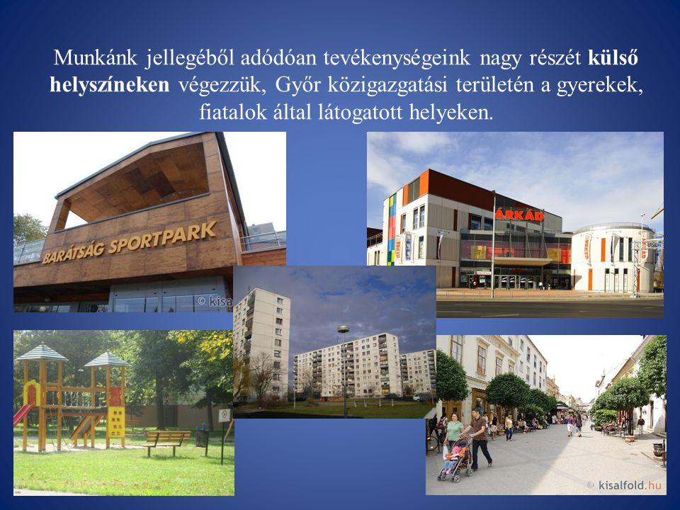 Munkánk jellegéből adódóan tevékenységeink nagy részét külső helyszíneken végezzük, Győr közigazgatási területén a gyerekek, fiatalok által látogatott