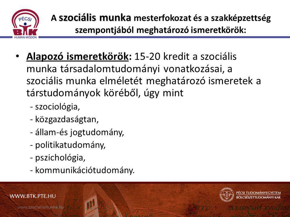 www.szocialismunka.hu szociális munka A szociális munka mesterfokozat és a szakképzettség szempontjából meghatározó ismeretkörök: • Alapozó ismeretkör