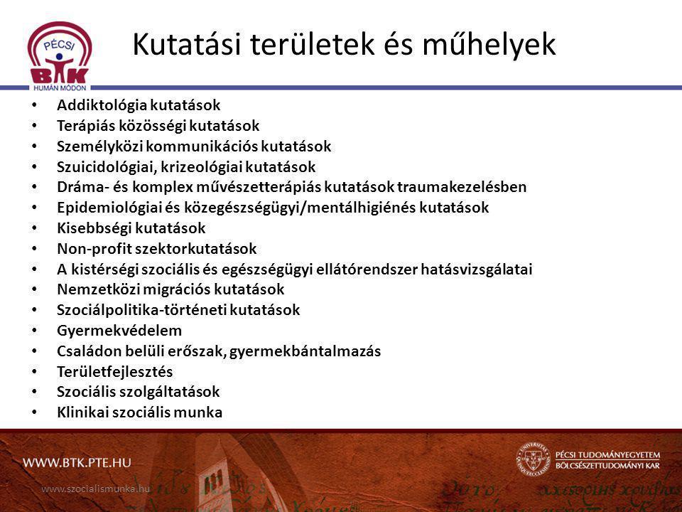 www.szocialismunka.hu Kutatási területek és műhelyek • Addiktológia kutatások • Terápiás közösségi kutatások • Személyközi kommunikációs kutatások • S