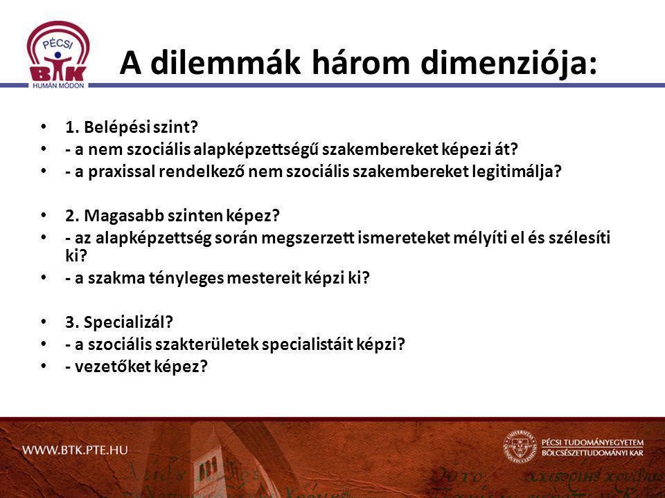 A dilemmák három dimenziója: • 1. Belépési szint? • - a nem szociális alapképzettségű szakembereket képezi át? • - a praxissal rendelkező nem szociáli
