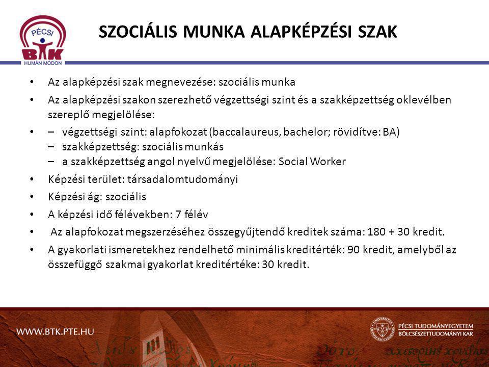 SZOCIÁLIS MUNKA ALAPKÉPZÉSI SZAK • Az alapképzési szak megnevezése: szociális munka • Az alapképzési szakon szerezhető végzettségi szint és a szakképz