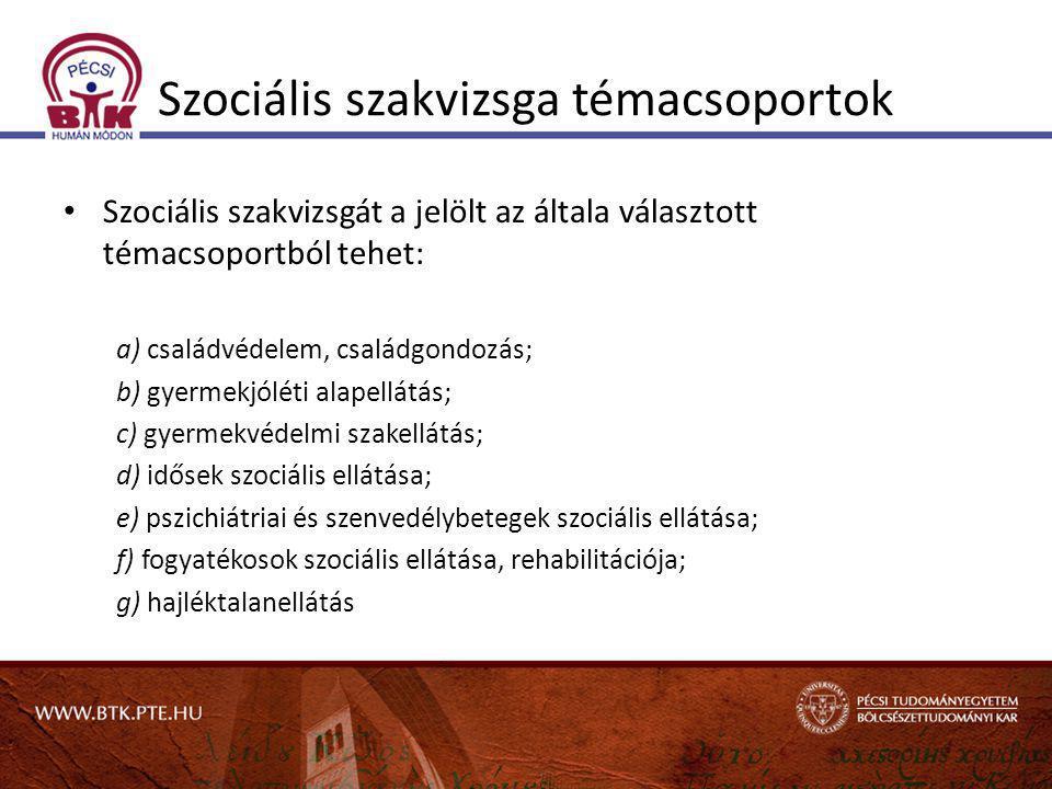 www.szocialismunka.hu A PTE BTK mesterszakjai: • Szociális munka MA • Szociálpolitika MA • Egészségügyi szociális munka MA (együttműködésben az ETK-val)
