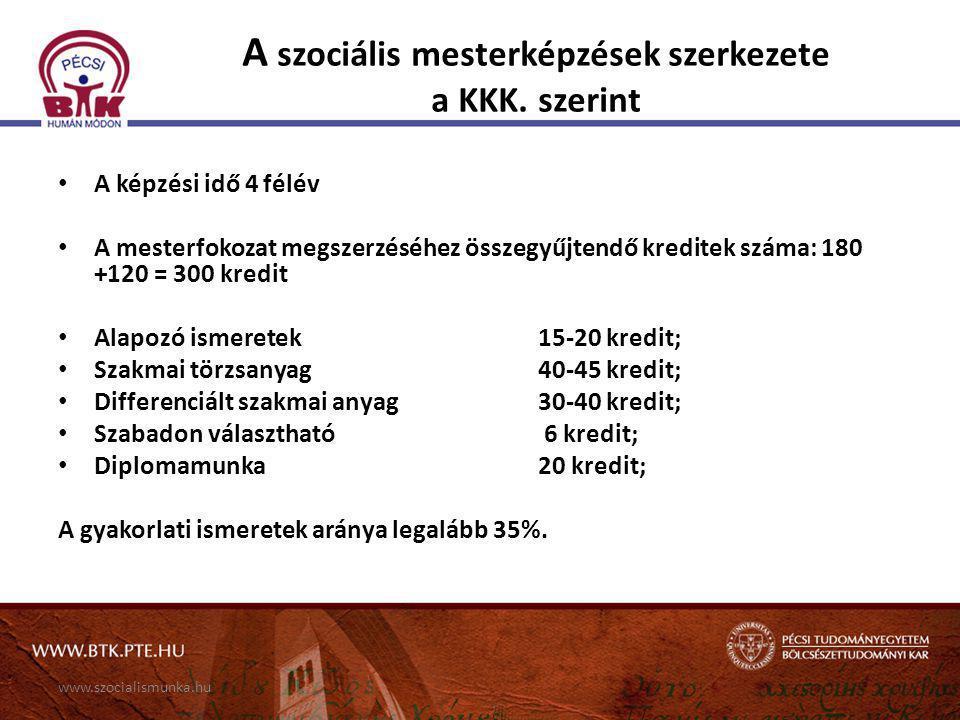 www.szocialismunka.hu A szociális mesterképzések szerkezete a KKK. szerint • A képzési idő 4 félév • A mesterfokozat megszerzéséhez összegyűjtendő kre