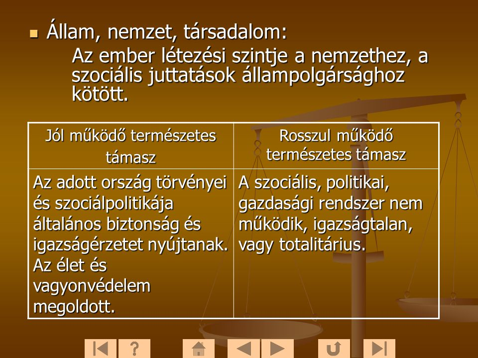  Állam, nemzet, társadalom: Az ember létezési szintje a nemzethez, a szociális juttatások állampolgársághoz kötött.