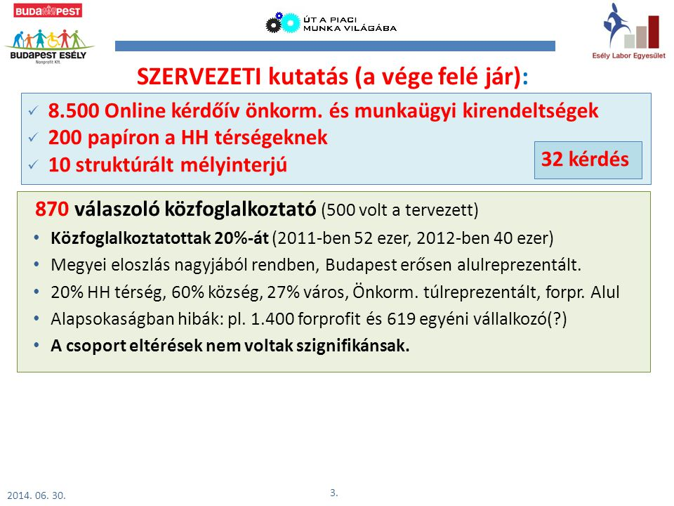 2014. 06. 30. 3.  8.500 Online kérdőív önkorm.