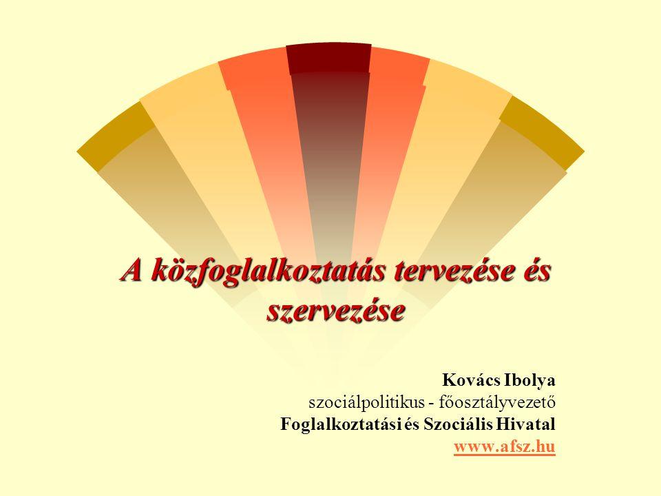 A közfoglalkoztatás tervezése és szervezése Kovács Ibolya szociálpolitikus - főosztályvezető Foglalkoztatási és Szociális Hivatal www.afsz.hu