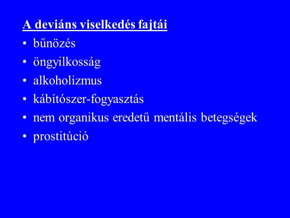 A deviáns viselkedés fajtái •bűnözés •öngyilkosság •alkoholizmus •kábítószer-fogyasztás •nem organikus eredetű mentális betegségek •prostitúció