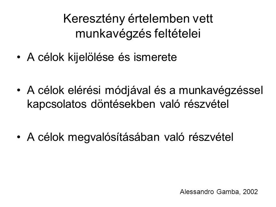 Keresztény értelemben vett munkavégzés feltételei •A célok kijelölése és ismerete •A célok elérési módjával és a munkavégzéssel kapcsolatos döntésekben való részvétel •A célok megvalósításában való részvétel Alessandro Gamba, 2002