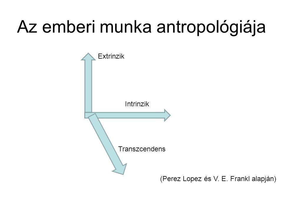 Az emberi munka antropológiája Extrinzik Intrinzik Transzcendens (Perez Lopez és V.