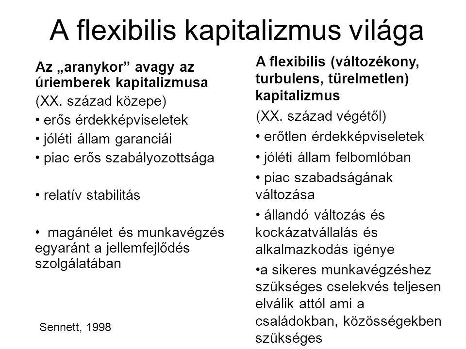 """A flexibilis kapitalizmus világa Az """"aranykor avagy az úriemberek kapitalizmusa (XX."""