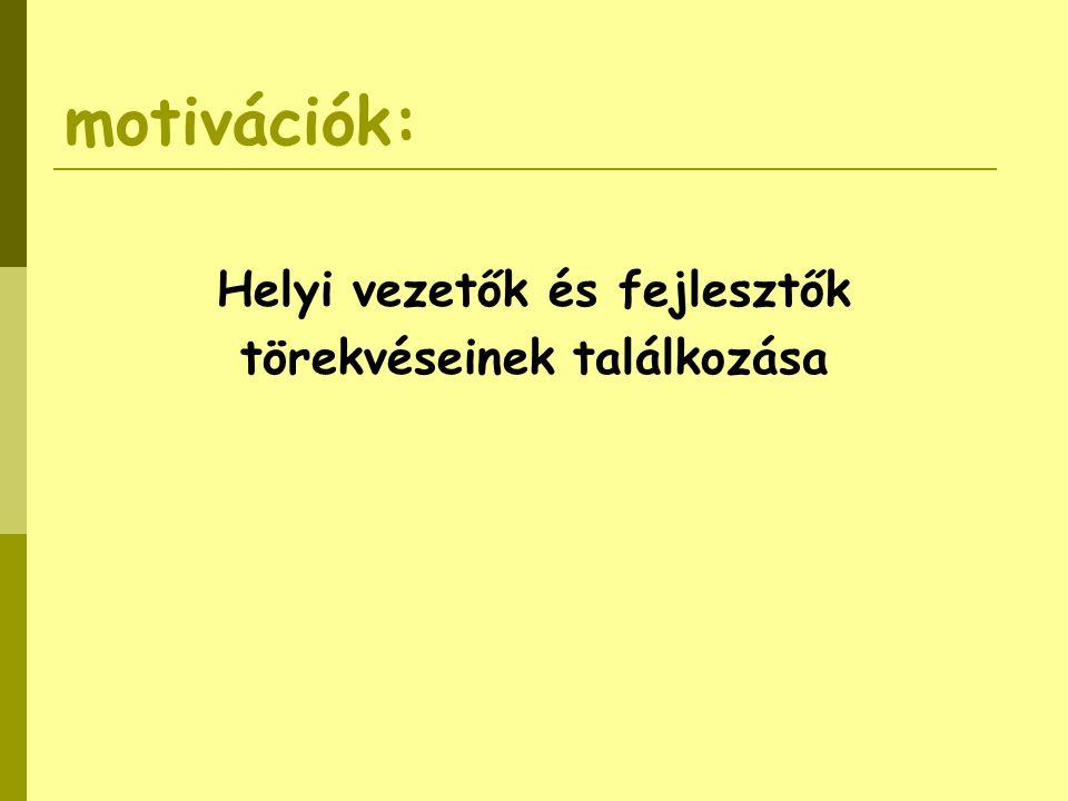 Helyi: Szalay Ferenc és dr.