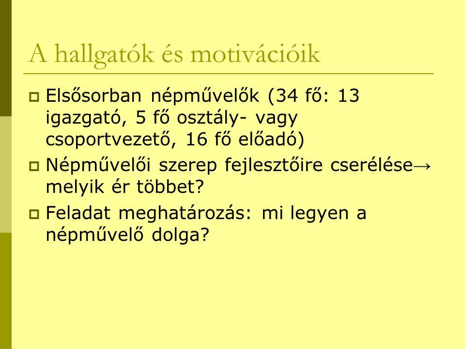 A falvak legfontosabb jellemzői  Veszprémtől kb 40 km-re fekszik  Vonzást gyakorol rá: Zirc, Győr  Székhelyközség: Bakonyszentkirály  Természetes szaporodás 1970-80 között jó  A vándorlási különbözet negatív  Lakosságuk: Csesznek: 759fő, Bakonyoszlop: 714, Bakonyszentkirály: 1144 fő  Mezőgazdasági és ipari foglalkoztatottság is jelen van