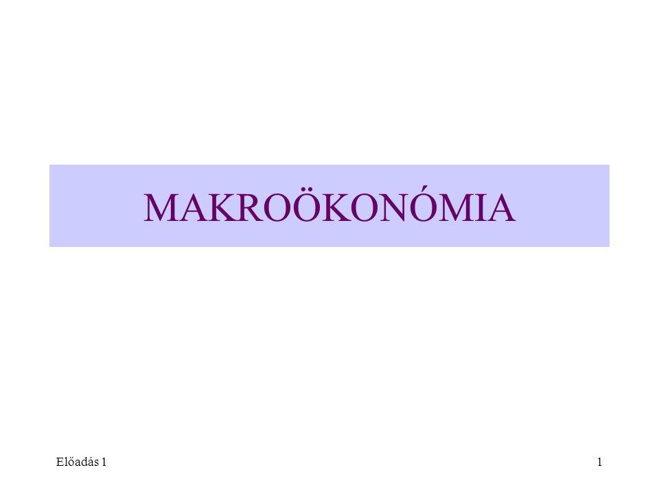 Előadás 12 ALAPFOGALMAK A makroökonómia tárgya A makroökonómia a gazdaság mint egész viselkedésével - illetve a gazdasági élet átfogó aggregátumaival - foglalkozik.