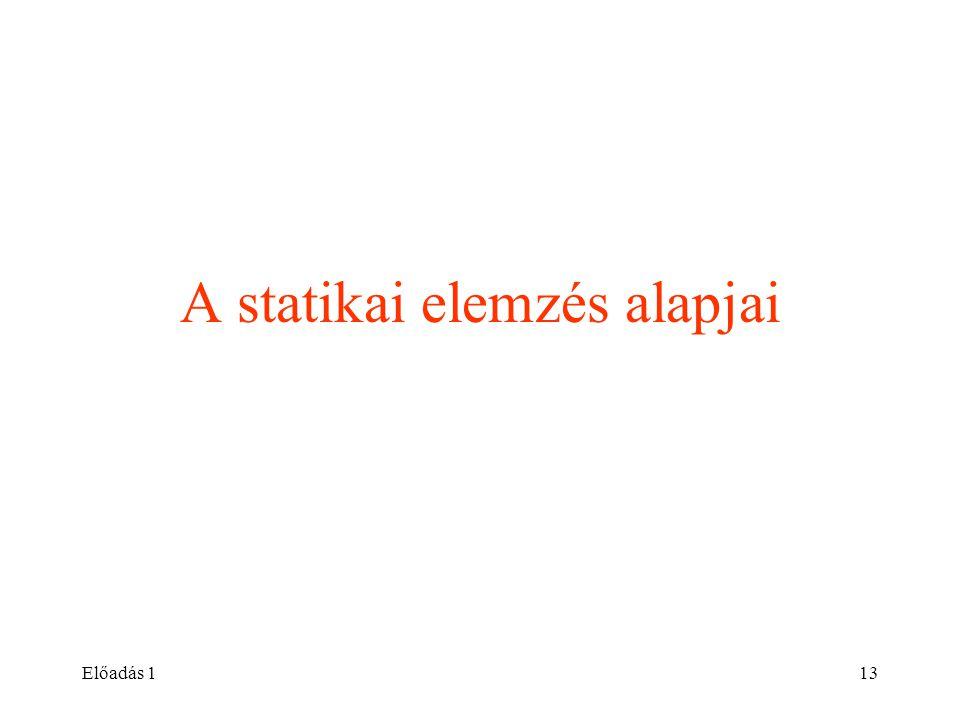 Előadás 113 A statikai elemzés alapjai