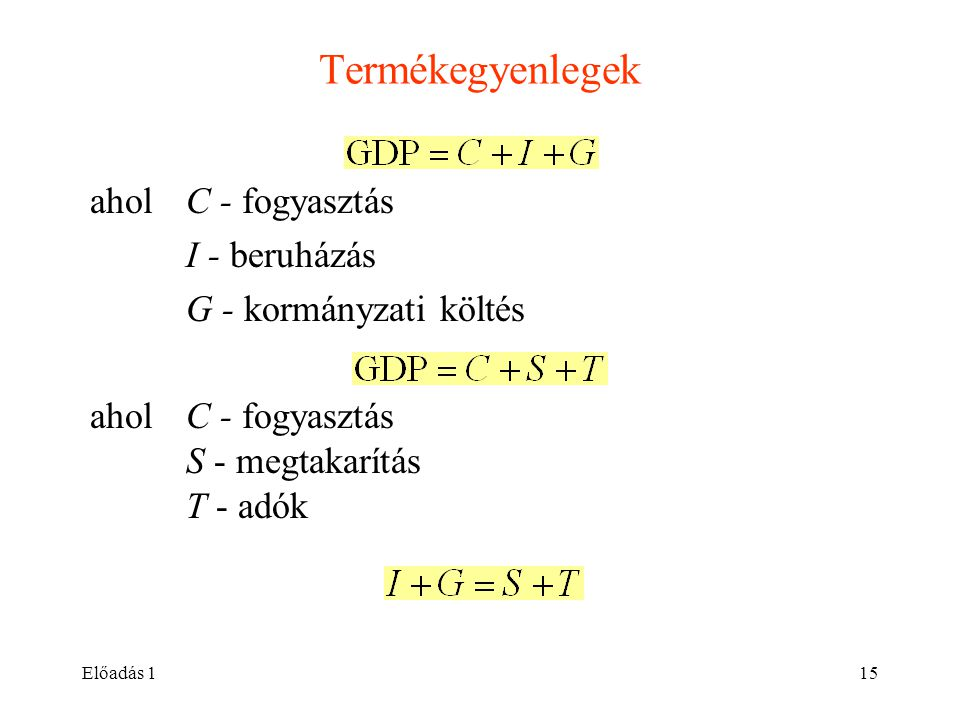 Előadás 115 Termékegyenlegek ahol C - fogyasztás I - beruházás G - kormányzati költés aholC - fogyasztás S - megtakarítás T - adók