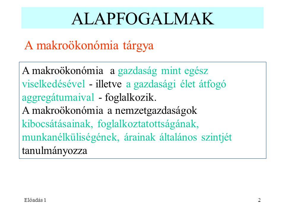 Előadás 12 ALAPFOGALMAK A makroökonómia tárgya A makroökonómia a gazdaság mint egész viselkedésével - illetve a gazdasági élet átfogó aggregátumaival