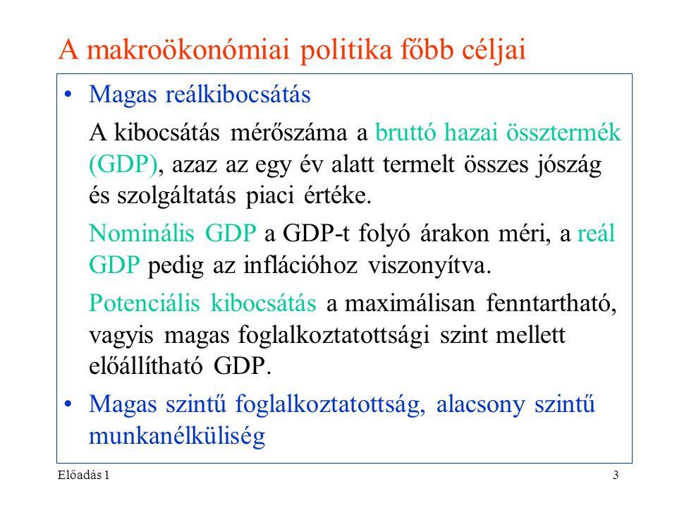 Előadás 13 A makroökonómiai politika főbb céljai •Magas reálkibocsátás A kibocsátás mérőszáma a bruttó hazai össztermék (GDP), azaz az egy év alatt te