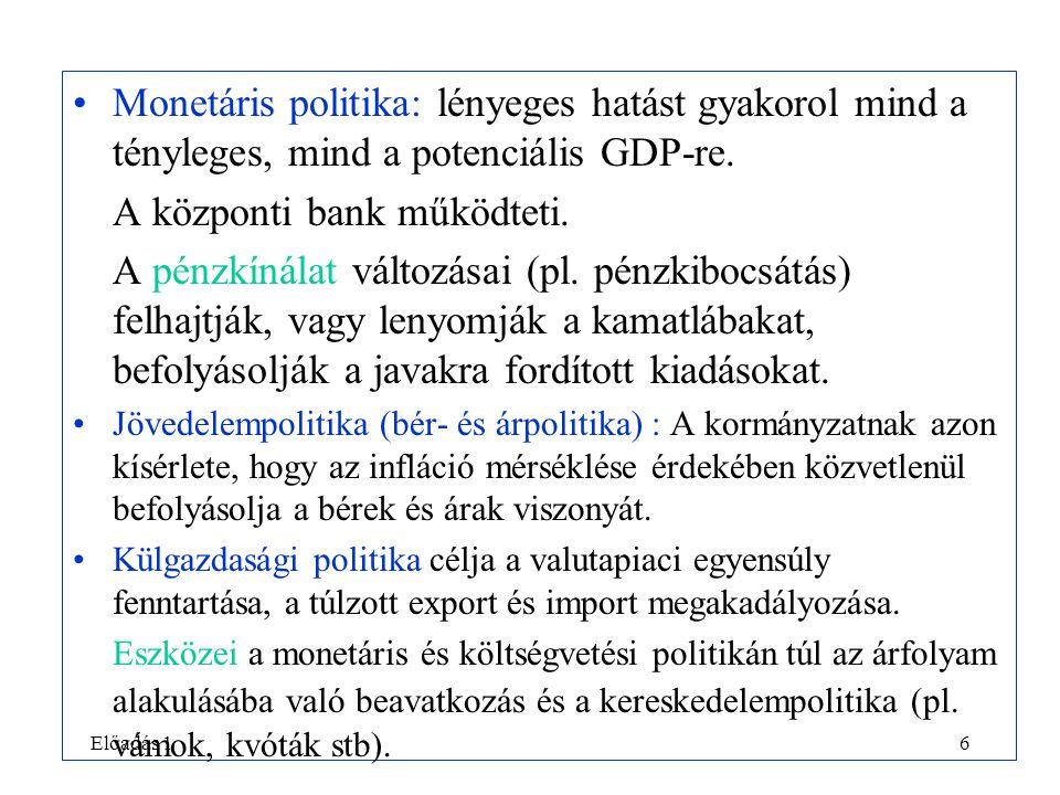 Előadás 16 •Monetáris politika: lényeges hatást gyakorol mind a tényleges, mind a potenciális GDP-re. A központi bank működteti. A pénzkínálat változá