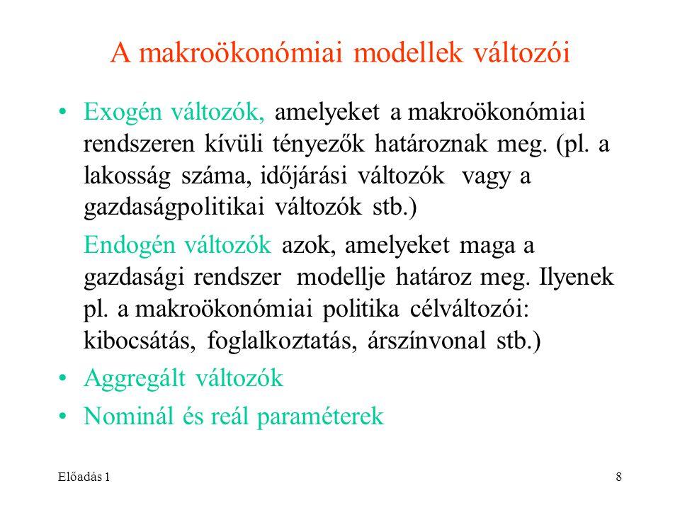 Előadás 18 A makroökonómiai modellek változói •Exogén változók, amelyeket a makroökonómiai rendszeren kívüli tényezők határoznak meg. (pl. a lakosság