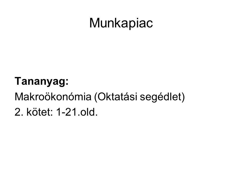 Munkapiac Tananyag: Makroökonómia (Oktatási segédlet) 2. kötet: 1-21.old.