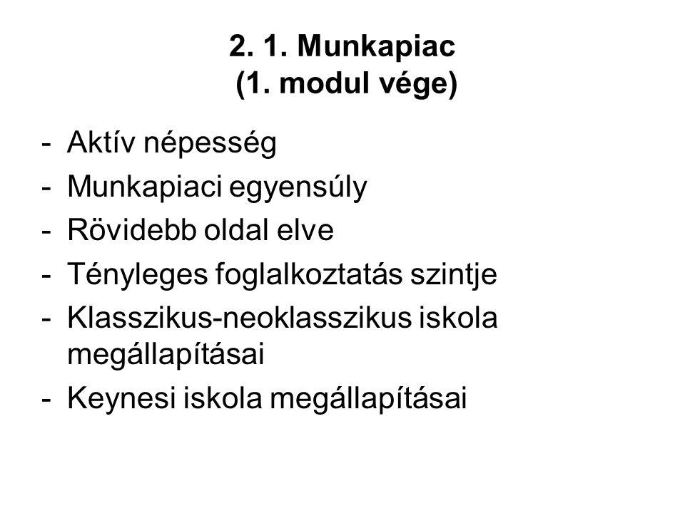 2. 1. Munkapiac (1. modul vége) -Aktív népesség -Munkapiaci egyensúly -Rövidebb oldal elve -Tényleges foglalkoztatás szintje -Klasszikus-neoklasszikus