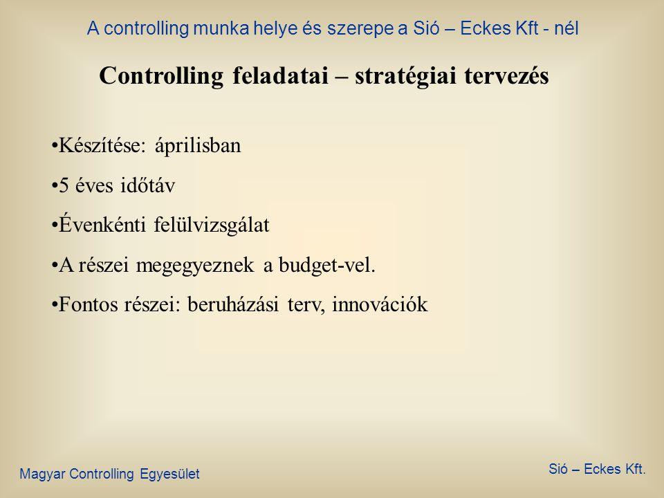 A controlling munka helye és szerepe a Sió – Eckes Kft - nél Magyar Controlling Egyesület Sió – Eckes Kft. Controlling feladatai - reporting •Volumen