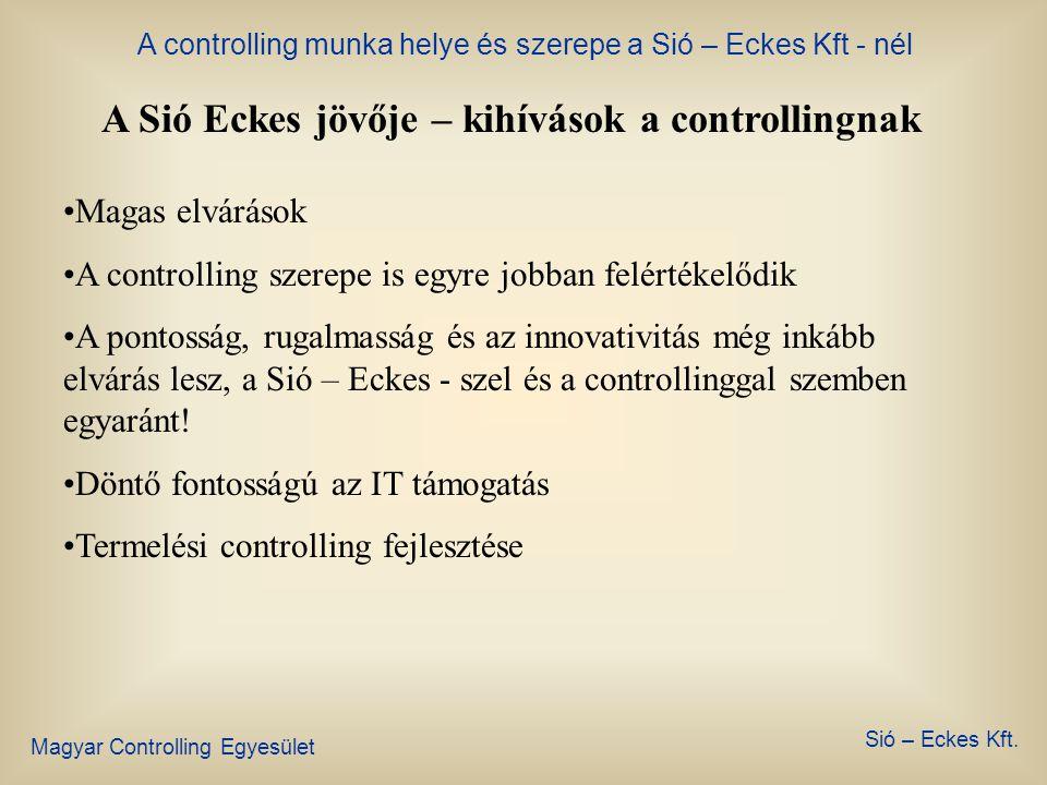 A controlling munka helye és szerepe a Sió – Eckes Kft - nél Magyar Controlling Egyesület Sió – Eckes Kft. A Sió Eckes jövője •Magas elvárások •Folyam