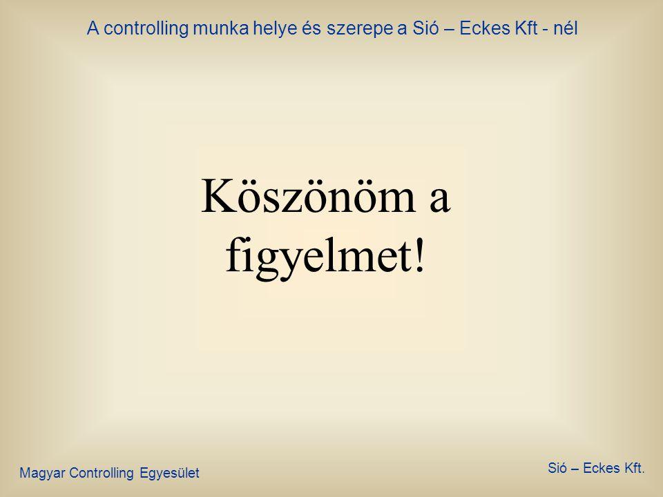 A controlling munka helye és szerepe a Sió – Eckes Kft - nél Magyar Controlling Egyesület Sió – Eckes Kft. A Sió Eckes jövője – kihívások a controllin