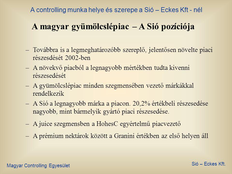 A controlling munka helye és szerepe a Sió – Eckes Kft - nél Magyar Controlling Egyesület Sió – Eckes Kft. A magyar gyümölcslépiac - piacrészek Forrás