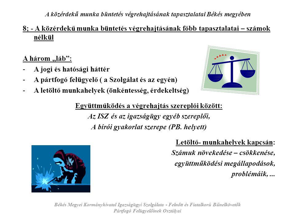 """A közérdekű munka büntetés végrehajtásának tapasztalatai Békés megyében 8; - A közérdekű munka büntetés végrehajtásának főbb tapasztalatai – számok nélkül A három """"láb : -A jogi és hatósági háttér -A pártfogó felügyelő ( a Szolgálat és az egyén) -A letöltő munkahelyek (önkéntesség, érdekeltség) Együttműködés a végrehajtás szereplői között: Az ISZ és az igazságügy egyéb szereplői, A bírói gyakorlat szerepe (PB."""