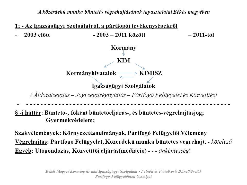 A közérdekű munka büntetés végrehajtásának tapasztalatai Békés megyében 2; - A közérdekű munka büntetés helyéről a magyar intézményrendszerben Eljárás és végrehajtás: Alapügyben jogerősen döntő bíróság Törvényszék (megyei Bíróság) Büntetés-végrehajtási Csoportja (Bv.