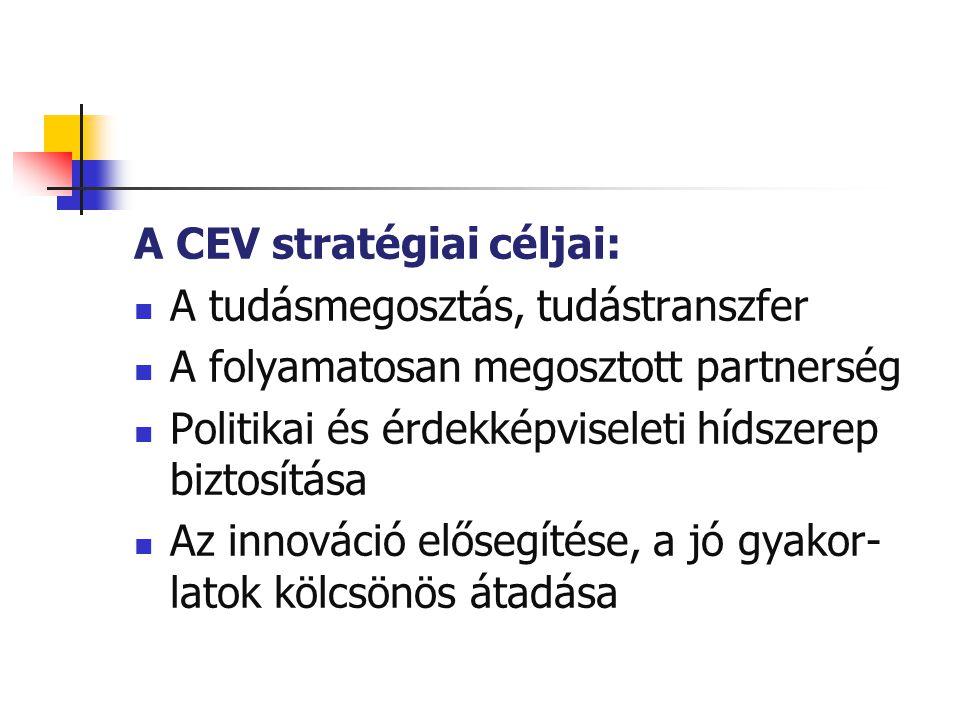 A CEV stratégiai céljai:  A tudásmegosztás, tudástranszfer  A folyamatosan megosztott partnerség  Politikai és érdekképviseleti hídszerep biztosítá