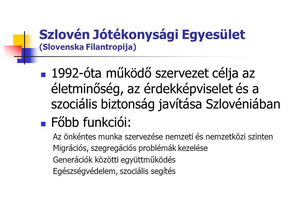 Szlovén Jótékonysági Egyesület (Slovenska Filantropija)  1992-óta működő szervezet célja az életminőség, az érdekképviselet és a szociális biztonság