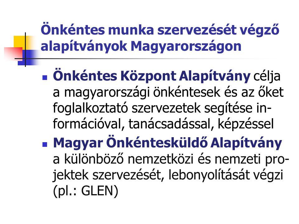 Önkéntes munka szervezését végző alapítványok Magyarországon  Önkéntes Központ Alapítvány célja a magyarországi önkéntesek és az őket foglalkoztató s