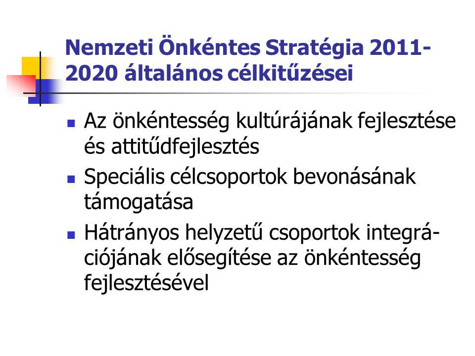 Nemzeti Önkéntes Stratégia 2011- 2020 általános célkitűzései  Az önkéntesség kultúrájának fejlesztése és attitűdfejlesztés  Speciális célcsoportok b