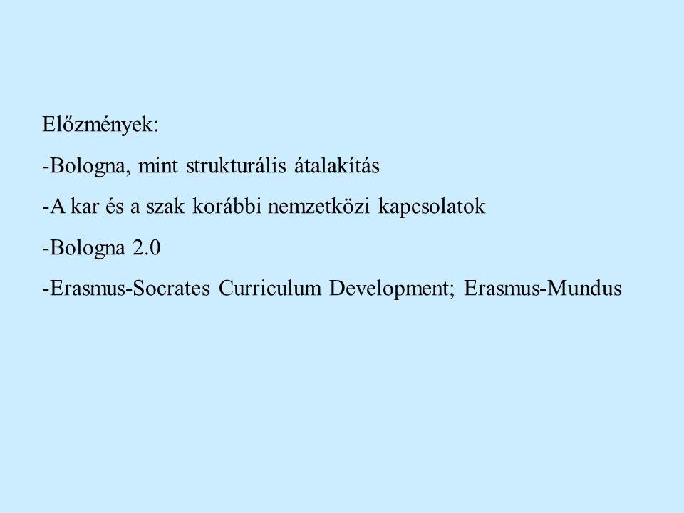 Előzmények: -Bologna, mint strukturális átalakítás -A kar és a szak korábbi nemzetközi kapcsolatok -Bologna 2.0 -Erasmus-Socrates Curriculum Developme