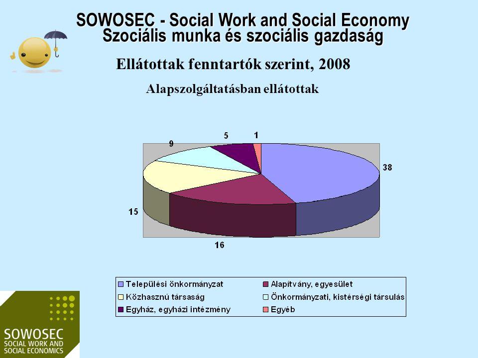 Ellátottak fenntartók szerint, 2008 Alapszolgáltatásban ellátottak