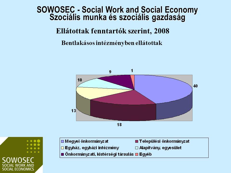 SOWOSEC - Social Work and Social Economy Szociális munka és szociális gazdaság Ellátottak fenntartók szerint, 2008 Bentlakásos intézményben ellátottak