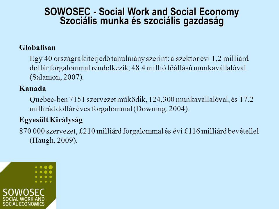 SOWOSEC - Social Work and Social Economy Szociális munka és szociális gazdaság Globálisan Egy 40 országra kiterjedő tanulmány szerint: a szektor évi 1