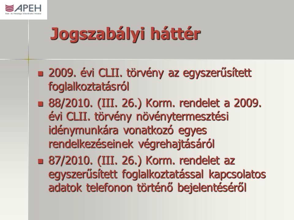 Jogszabályi háttér  2009. évi CLII. törvény az egyszerűsített foglalkoztatásról  88/2010. (III. 26.) Korm. rendelet a 2009. évi CLII. törvény növény