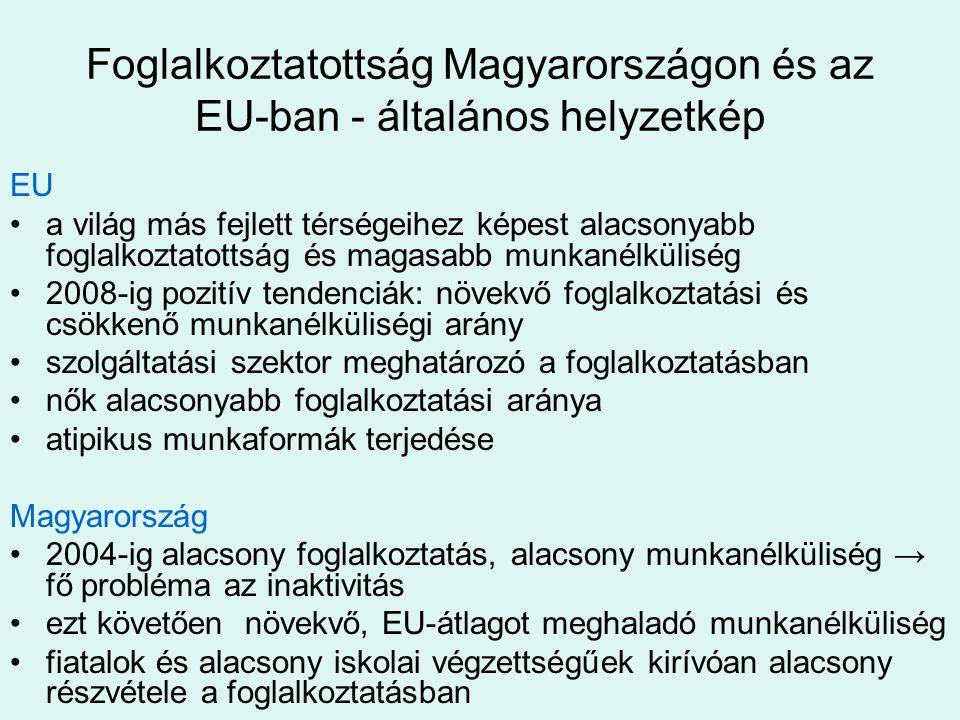 Foglalkoztatottság Magyarországon és az EU-ban - általános helyzetkép EU •a világ más fejlett térségeihez képest alacsonyabb foglalkoztatottság és magasabb munkanélküliség •2008-ig pozitív tendenciák: növekvő foglalkoztatási és csökkenő munkanélküliségi arány •szolgáltatási szektor meghatározó a foglalkoztatásban •nők alacsonyabb foglalkoztatási aránya •atipikus munkaformák terjedése Magyarország •2004-ig alacsony foglalkoztatás, alacsony munkanélküliség → fő probléma az inaktivitás •ezt követően növekvő, EU-átlagot meghaladó munkanélküliség •fiatalok és alacsony iskolai végzettségűek kirívóan alacsony részvétele a foglalkoztatásban