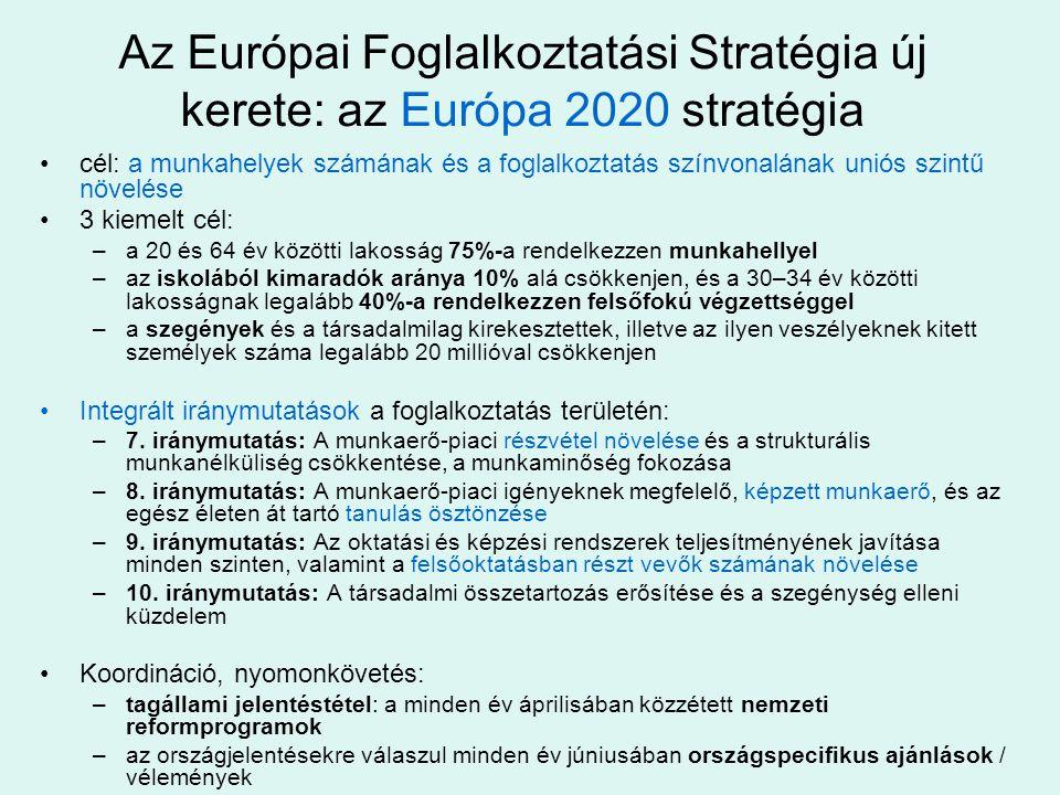 Az Európai Foglalkoztatási Stratégia új kerete: az Európa 2020 stratégia •cél: a munkahelyek számának és a foglalkoztatás színvonalának uniós szintű növelése •3 kiemelt cél: –a 20 és 64 év közötti lakosság 75%-a rendelkezzen munkahellyel –az iskolából kimaradók aránya 10% alá csökkenjen, és a 30–34 év közötti lakosságnak legalább 40%-a rendelkezzen felsőfokú végzettséggel –a szegények és a társadalmilag kirekesztettek, illetve az ilyen veszélyeknek kitett személyek száma legalább 20 millióval csökkenjen •Integrált iránymutatások a foglalkoztatás területén: –7.