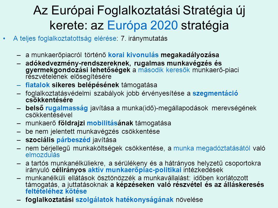 Az Európai Foglalkoztatási Stratégia új kerete: az Európa 2020 stratégia •A teljes foglalkoztatottság elérése: 7.