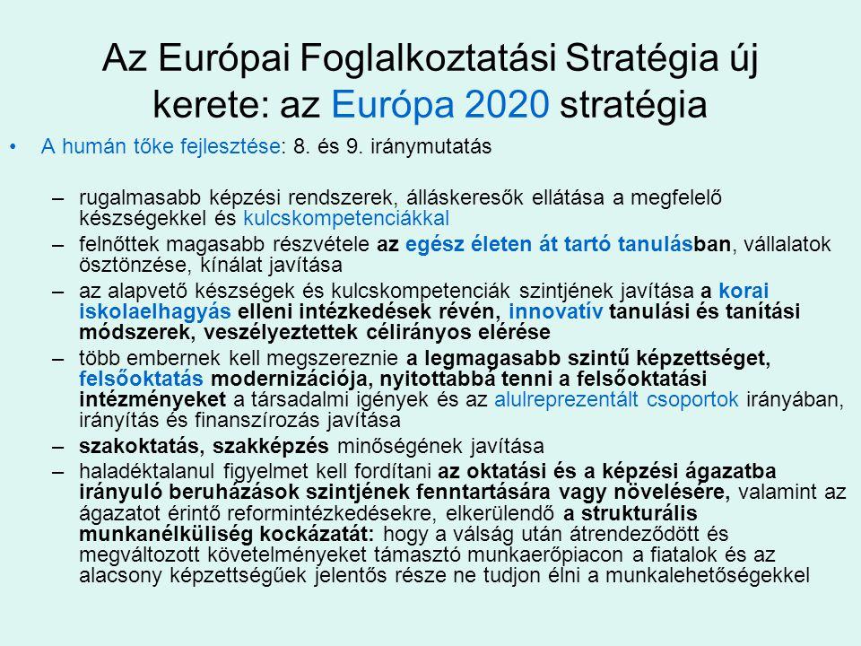 Az Európai Foglalkoztatási Stratégia új kerete: az Európa 2020 stratégia •A humán tőke fejlesztése: 8.