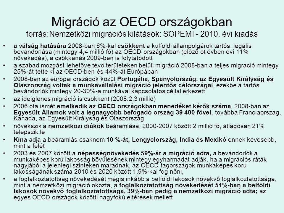 Migráció az OECD országokban forrás:Nemzetközi migrációs kilátások: SOPEMI - 2010.