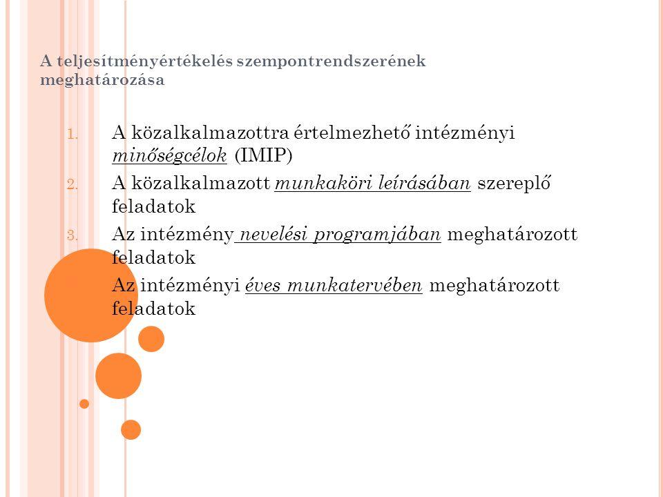 A teljesítményértékelés szempontrendszerének meghatározása 1. A közalkalmazottra értelmezhető intézményi minőségcélok (IMIP) 2. A közalkalmazott munka